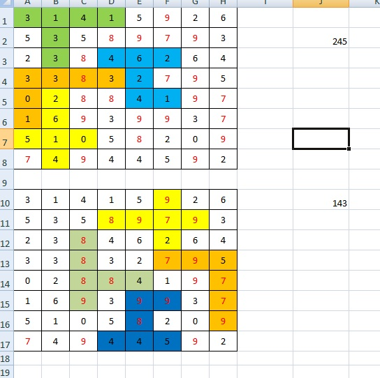 http://www.prise2tete.fr/upload/Nombrilist-Pavage.jpg
