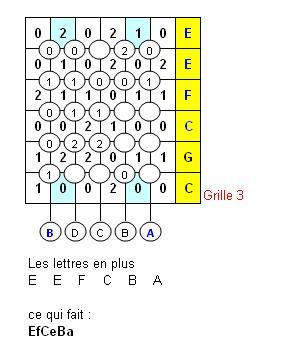 http://www.prise2tete.fr/upload/Passetemps-Grille3.JPG