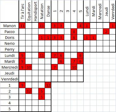 http://www.prise2tete.fr/upload/Pomme2Terre-gwen27-logigrille-etape1.jpg