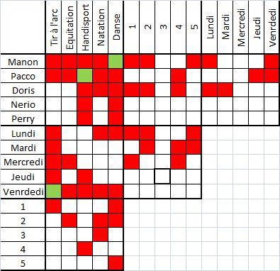 http://www.prise2tete.fr/upload/Pomme2Terre-gwen27-logigrille-etape2c.jpg