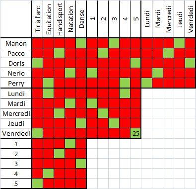 http://www.prise2tete.fr/upload/Pomme2Terre-gwen27-logigrille-etape2hyp1.jpg