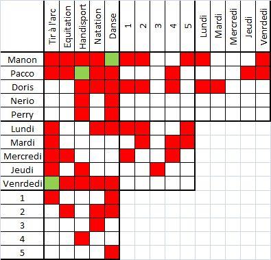 http://www.prise2tete.fr/upload/Pomme2Terre-gwen27-logigrille-etape2hyp2.jpg
