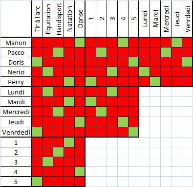 http://www.prise2tete.fr/upload/Pomme2Terre-gwen27-logigrille-etape3.jpg