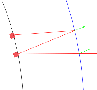 http://www.prise2tete.fr/upload/Sydre-Effet1.png