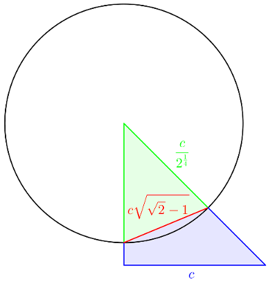 http://www.prise2tete.fr/upload/Sydre-Gateau136b.png