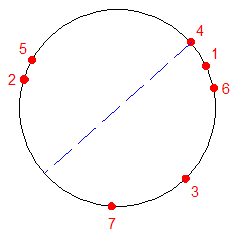 http://www.prise2tete.fr/upload/Vasimolo-117solution.png