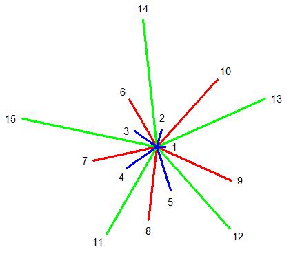 http://www.prise2tete.fr/upload/Vasimolo-15.png