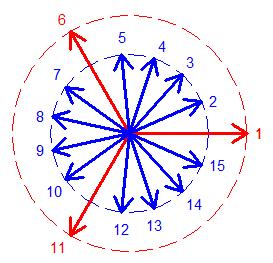 http://www.prise2tete.fr/upload/Vasimolo-15gone1.png