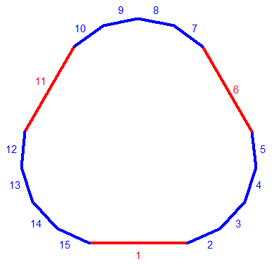 http://www.prise2tete.fr/upload/Vasimolo-15gone2.png
