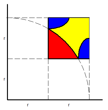 http://www.prise2tete.fr/upload/Vasimolo-95solution3.png