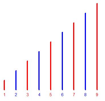 http://www.prise2tete.fr/upload/Vasimolo-9Batons.png