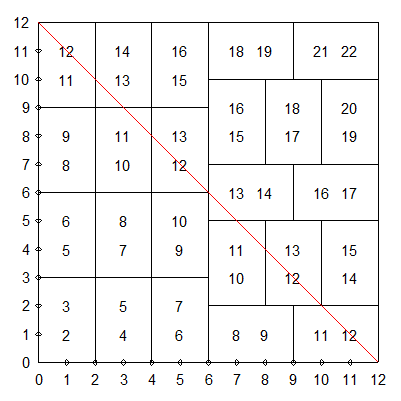 http://www.prise2tete.fr/upload/Vasimolo-exemple2.png