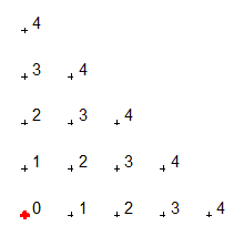 http://www.prise2tete.fr/upload/Vasimolo-exemple3.png