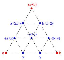 http://www.prise2tete.fr/upload/Vasimolo-magie6sol.png