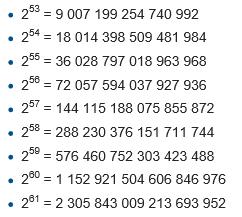 http://www.prise2tete.fr/upload/Vasimolo-puissancesde2.png