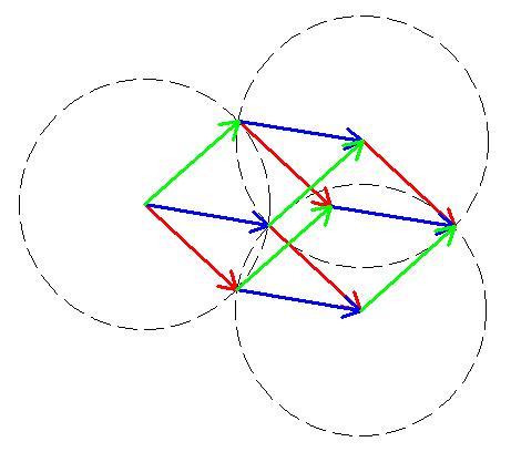 http://www.prise2tete.fr/upload/Vasimolo-quatrecercles.png