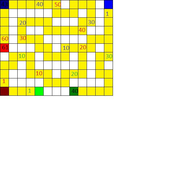 http://www.prise2tete.fr/upload/alorc63-p2t-2.png
