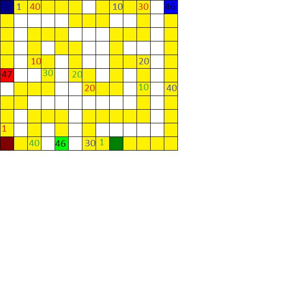 http://www.prise2tete.fr/upload/alorc63-p2t-3.png