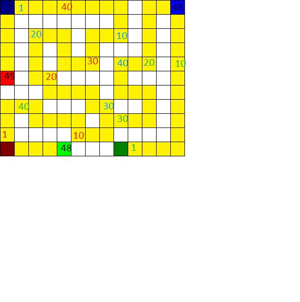 http://www.prise2tete.fr/upload/alorc63-p2t-4.png