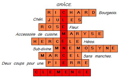 http://www.prise2tete.fr/upload/ash00-MthS-MlndN-messieurs-dames.PNG