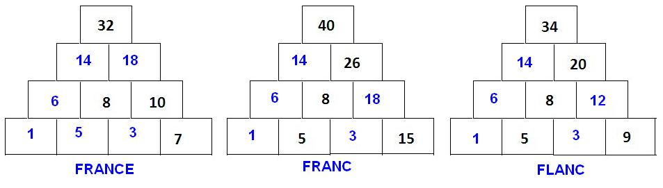 http://www.prise2tete.fr/upload/ash00-PyramideCodeeGilles.PNG