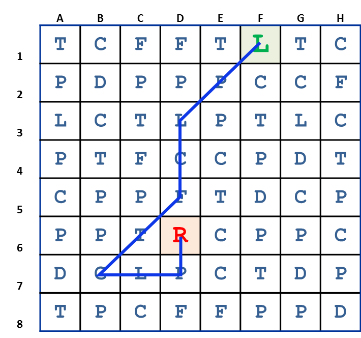 http://www.prise2tete.fr/upload/cogito-BeatChess.png