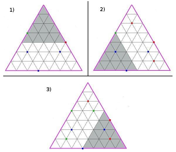 http://www.prise2tete.fr/upload/cogito-G78_avec_chevauchements.jpg