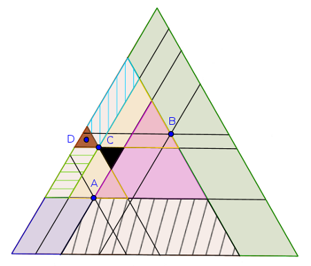 http://www.prise2tete.fr/upload/cogito-Gateau78v2.png
