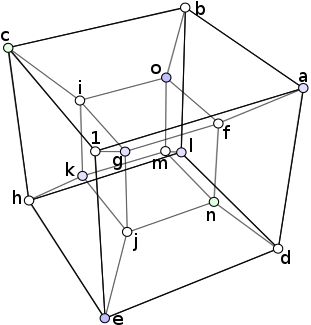 http://www.prise2tete.fr/upload/cogito-Hypercubecentral.png