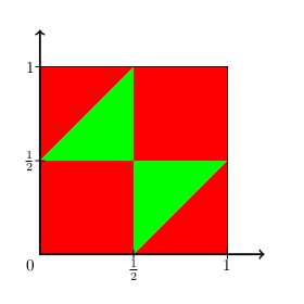 http://www.prise2tete.fr/upload/cogito-fig_q1.png