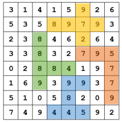 http://www.prise2tete.fr/upload/cogito-pavage_max.png