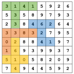 http://www.prise2tete.fr/upload/cogito-pavage_min.png