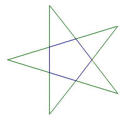 http://www.prise2tete.fr/upload/creideiki-pentagramme.JPG