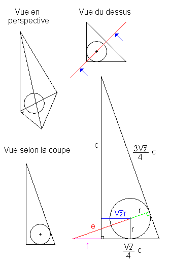 http://www.prise2tete.fr/upload/dhrm77-tetrahedre.PNG