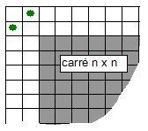 http://www.prise2tete.fr/upload/dylasse-echecnxn.jpg