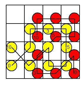 http://www.prise2tete.fr/upload/dylasse-echecs3bis.jpg