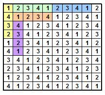 http://www.prise2tete.fr/upload/dylasse-gaufrette.jpg