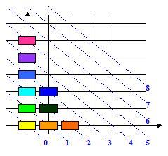 http://www.prise2tete.fr/upload/dylasse-piecespos1.jpg
