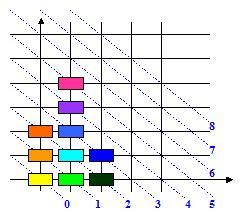 http://www.prise2tete.fr/upload/dylasse-piecespos2.jpg