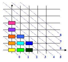 http://www.prise2tete.fr/upload/dylasse-piecespos3.jpg