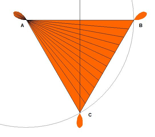 http://www.prise2tete.fr/upload/dylasse-segmenttriangle.jpg