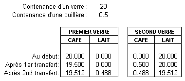 http://www.prise2tete.fr/upload/elpafio-Rep-CafeAuLait.PNG