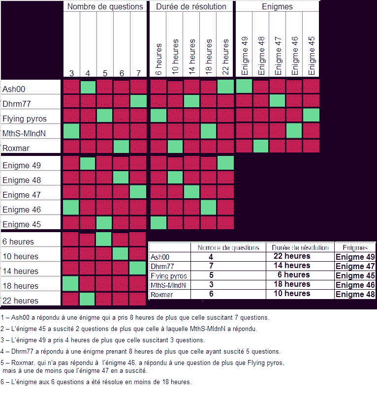 http://www.prise2tete.fr/upload/elpafio-rep-logigrilleFVallee.png