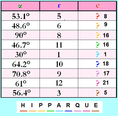 http://www.prise2tete.fr/upload/elpafio-rep-qcm3a.png