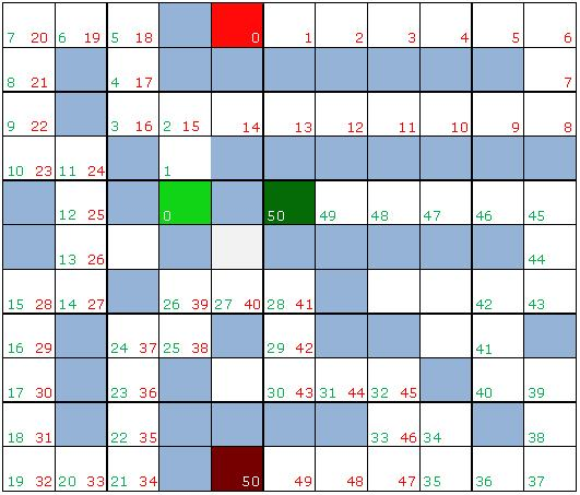 http://www.prise2tete.fr/upload/fabb54-p2t_tower_defense_fabb.jpg