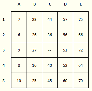 http://www.prise2tete.fr/upload/franck9525-avoscartes_answer.png