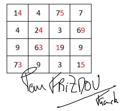 http://www.prise2tete.fr/upload/franck9525-dedicace.png