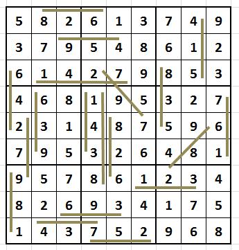 http://www.prise2tete.fr/upload/franck9525-sudoku3.png