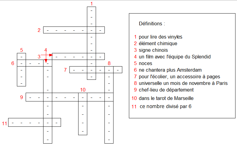 http://www.prise2tete.fr/upload/fvallee27-nbratrouver.PNG