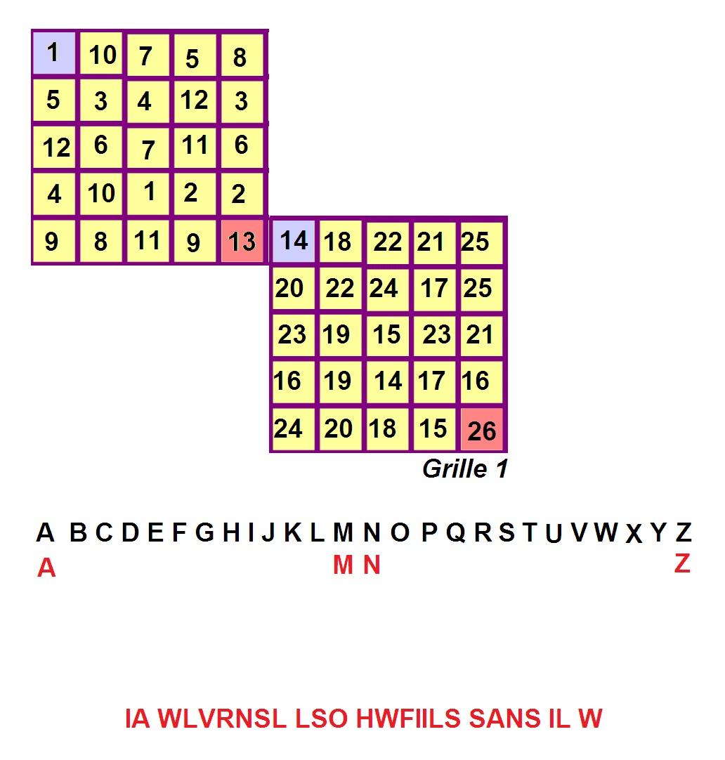 http://www.prise2tete.fr/upload/gilles355-GRILLE1.jpg